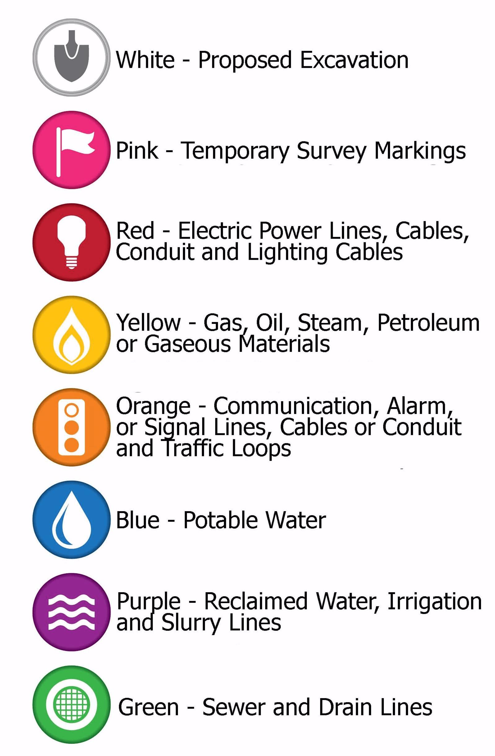 What Is The Apwa Uniform Color Code Utility Locator